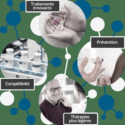 Glycovax activités nanomédecine