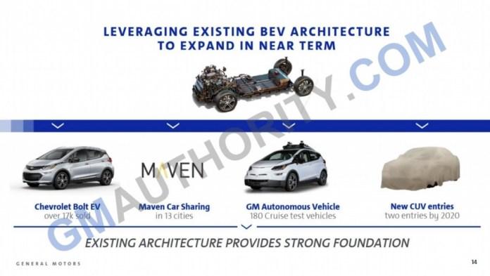 GM Changing The World With AV Presentation - Chevrolet Bolt EV Platform Plan - November 11 2017