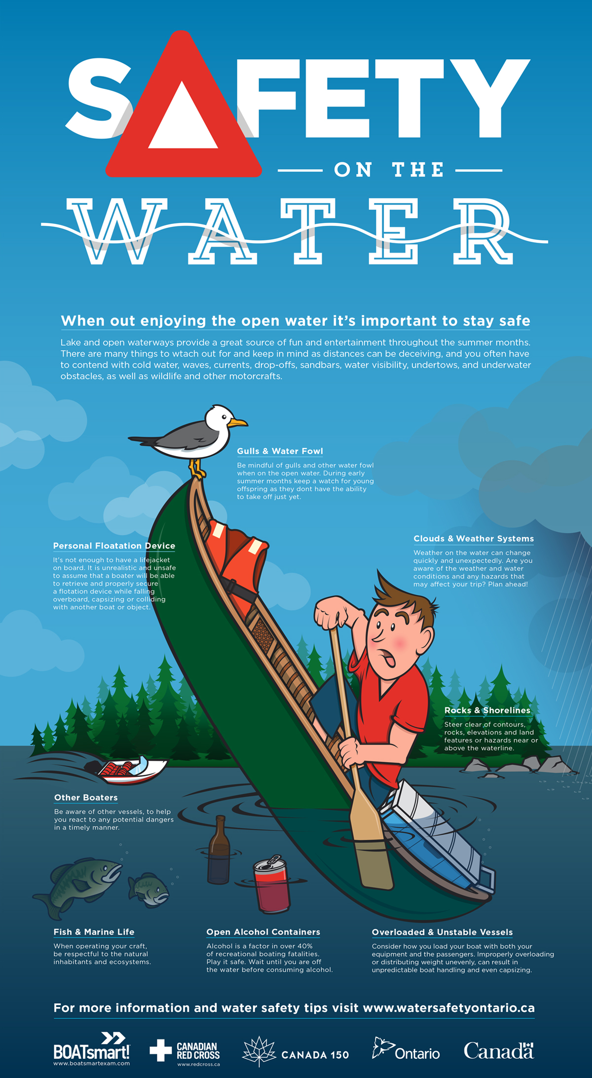 Boatsmart Water Safety Tips Poster