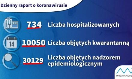 156/3 Dzienny Raport. ORLEN – Paliwa Tanieją. Kórnik – znosi opłatę parkingową !!!