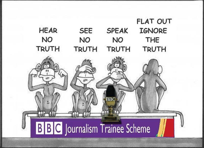 BBC Journalism