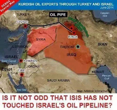 Who is Isis