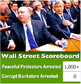 Bankster mafiosi