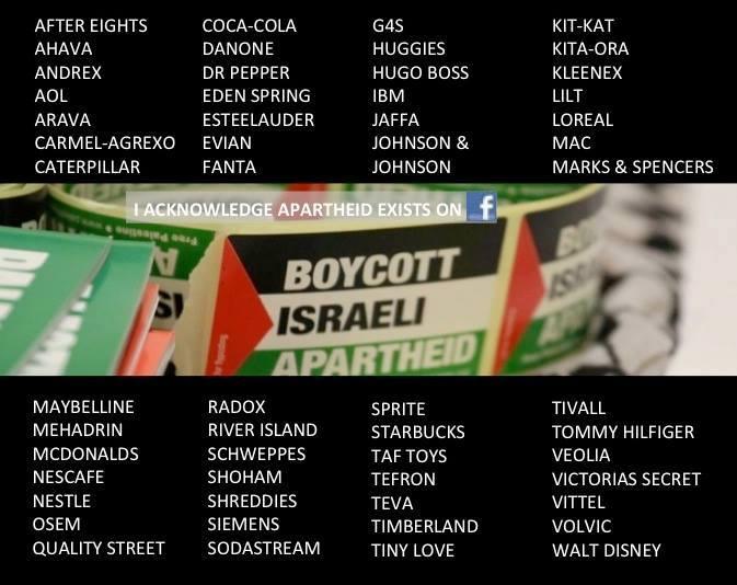 Zionist Companies!