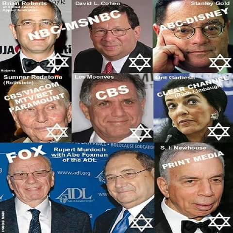 Zionist control