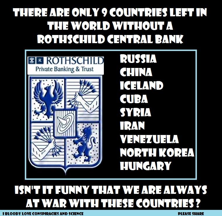 Rothschild banks