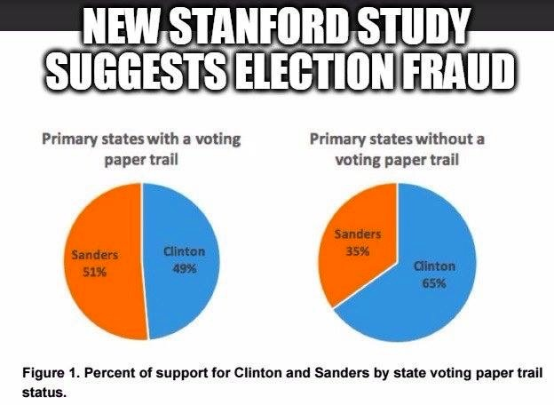 stanford-study-election-fraud