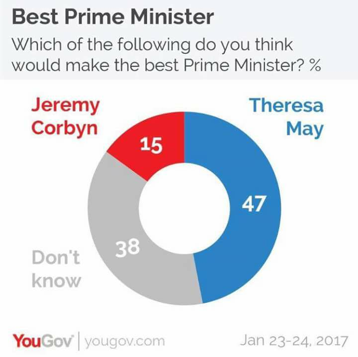 gov-poll-my-arse