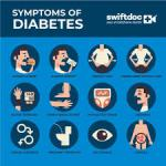Diabetes Symptoms And All The Treatments And Food To Avoid