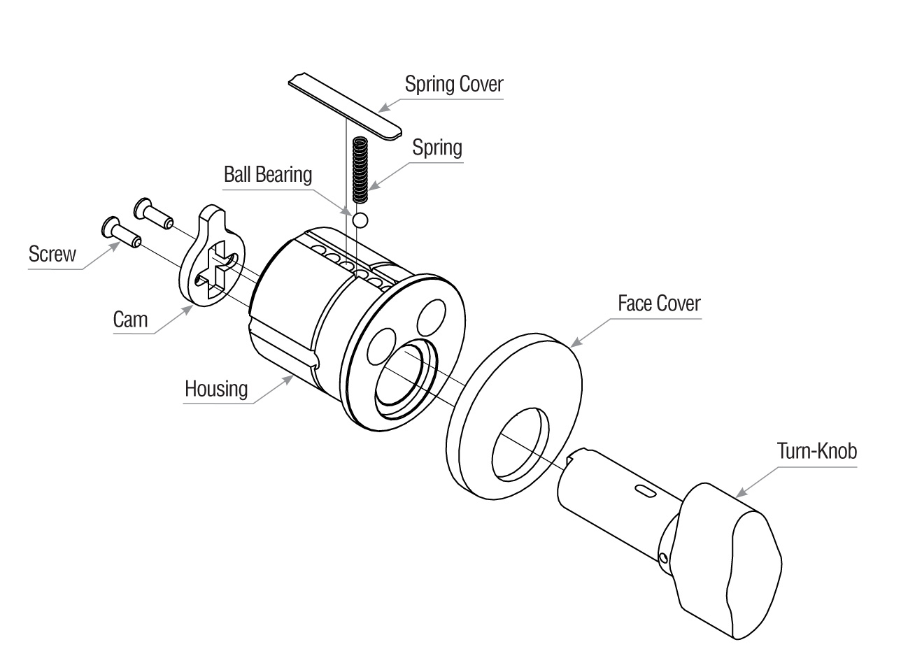 Mortise T Turn Cylinders