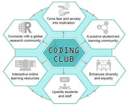 coding-club-benefits.jpg