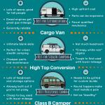 Build Your Van Ultimate Guide To Your Diy Campervan Conversion