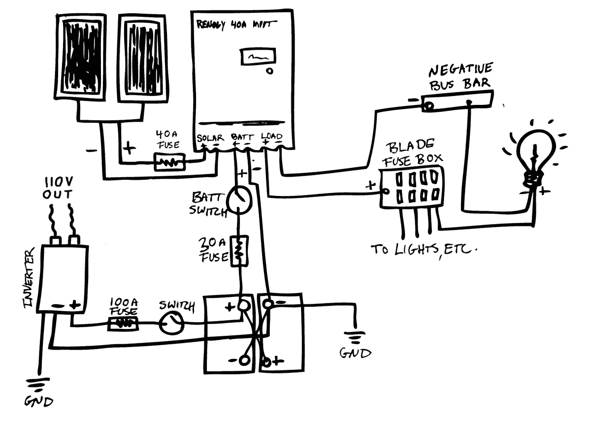 Diagram Rv 12 Volt System Not Working Wiring Diagram
