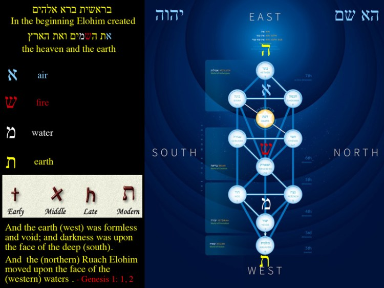 Prophecies-of-the-Days-to-Come-06-Escape-from-Sodom-and-Gomorrah-2