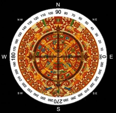 aztec-calendar-directions