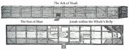 The-Ark-of-Noah