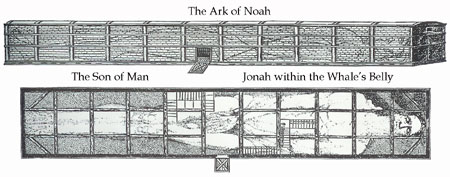 The-Ark-of-Noah