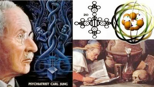 Image result for carl jung alchemy