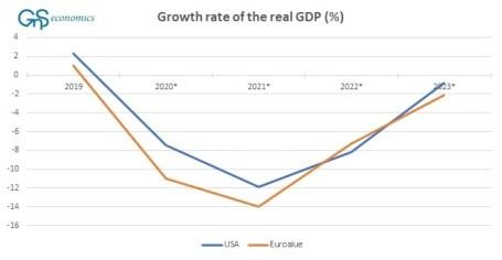 O pior colapso econômico de todos os tempos