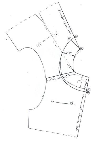 كول مسطح أو مستديرPeter Pan Collar