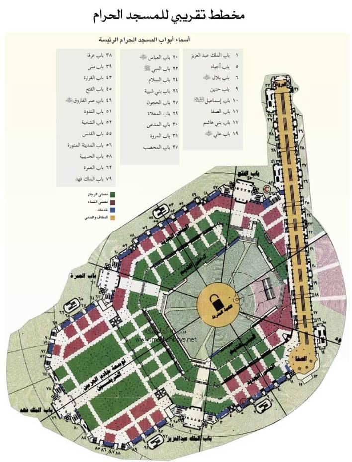 مخطط تقريبى للمسجد الحرام