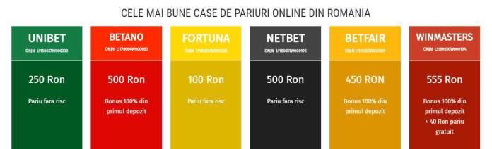 top case de pariuri online