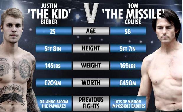 Unde poti paria pe Justin Bieber vs Tom Cruise