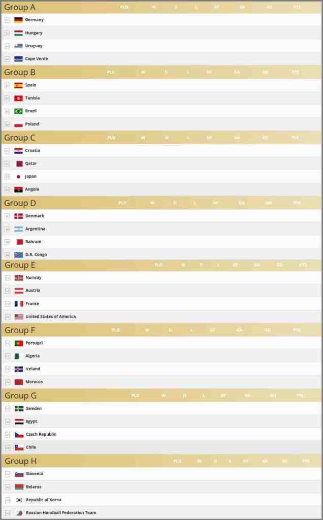Top evenimente sportive 2021