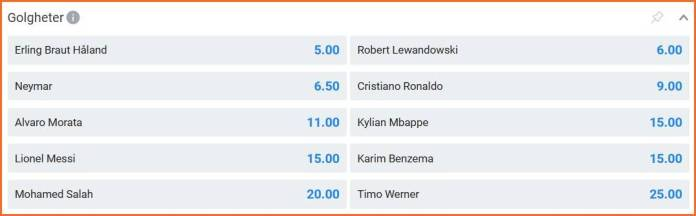 cote pariuri golgheter champions league 2021