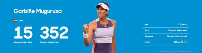 Ponturi Pariuri Australian Open 2021 G Muguruza