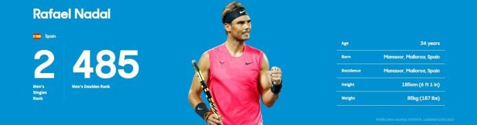 Ponturi Pariuri Australian Open 2021 Rafa Nadal