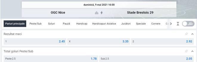 Ponturi pariuri Nice vs Brest - Ligue 1