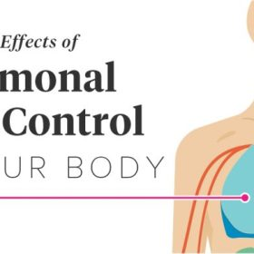 The Effects of Hormonal Birth Control on Your Body