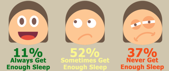 Balance Hormones Naturally - Get Enough Sleep