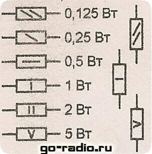 Мощность рассеивания резисторов