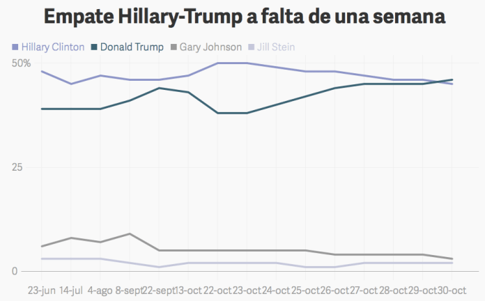 Elecciones-EstadosUnidos_Nov2016.png