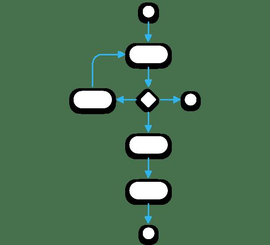 Logiciel de gestion de production. Automatisez les étapes de production, créez vos workflows