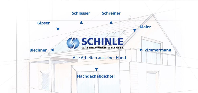 Schinle Schramberg
