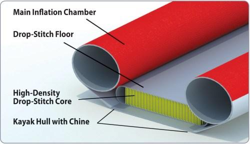 High-pressure floor construction