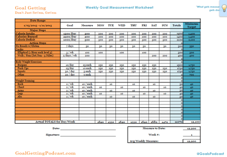 Goal Getter Goal Measurement Worksheet