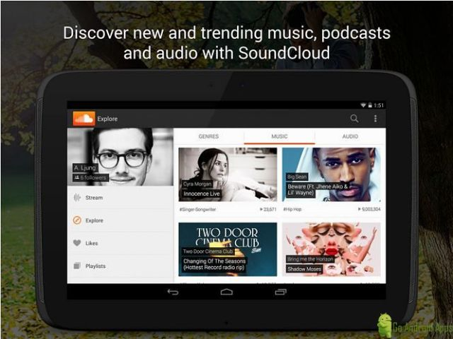 SoundCloud - Music & Audio