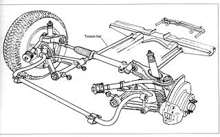 rack and pinion leak how to repair it