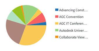 bridgit-bench-workforce-management-survey-events.jpg