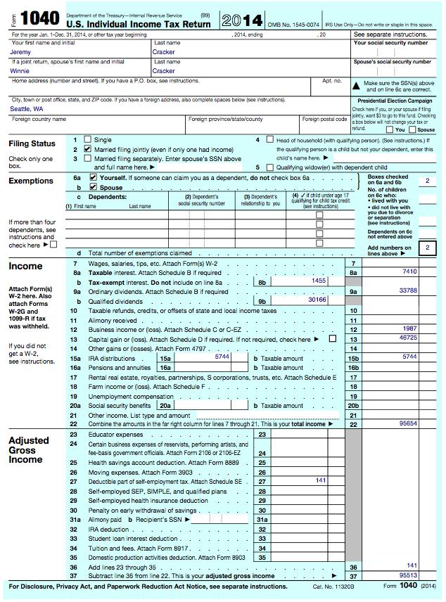 The Go Curry Cracker 2014 Taxes | Go Curry Cracker!