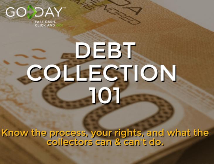 Blog Header - Debt Collection 101