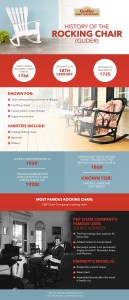 History Of The Rocking Chair Glider Godby Home Furniture