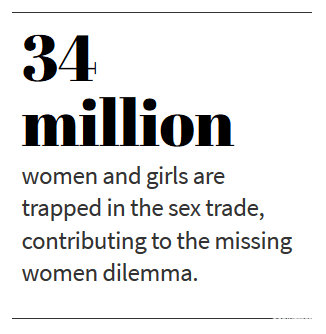 34 million  women and girls are trapped in the sex trade, contributing to the missing women dilemma.