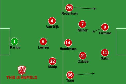 Le 3-5-2 sauce Liverpool. (Source : This is Anfield)