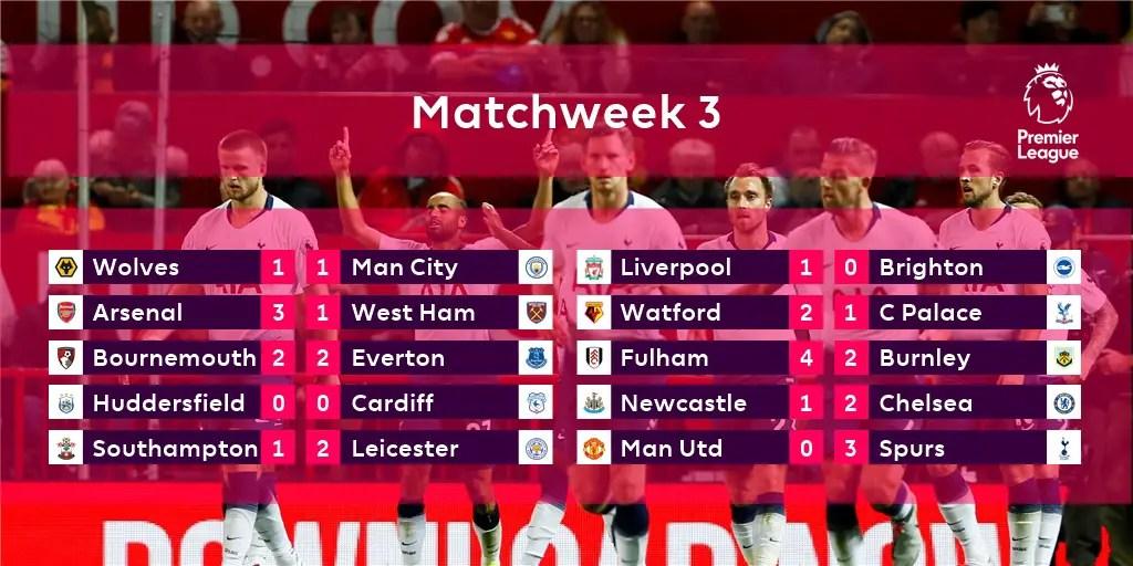 Les résultats de la troisième journée (Source : @premierleague sur twitter)