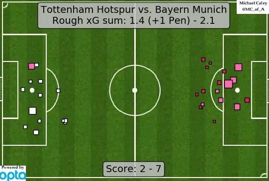 Le football est surprenant. (Source : @Caley_Graphics sur Twitter)